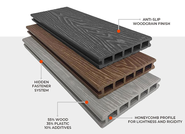 composite decking cross section